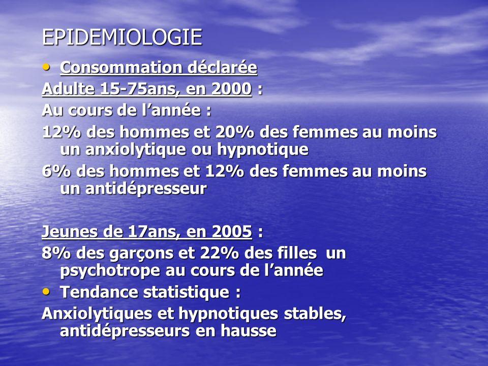 EPIDEMIOLOGIE Consommation déclarée Adulte 15-75ans, en 2000 :