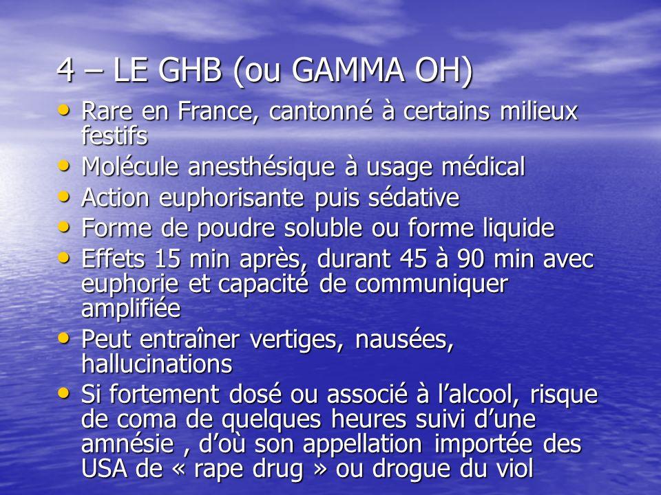 4 – LE GHB (ou GAMMA OH) Rare en France, cantonné à certains milieux festifs. Molécule anesthésique à usage médical.