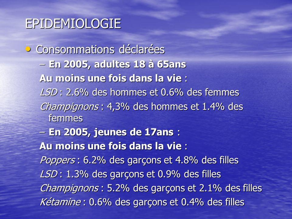 EPIDEMIOLOGIE Consommations déclarées En 2005, adultes 18 à 65ans