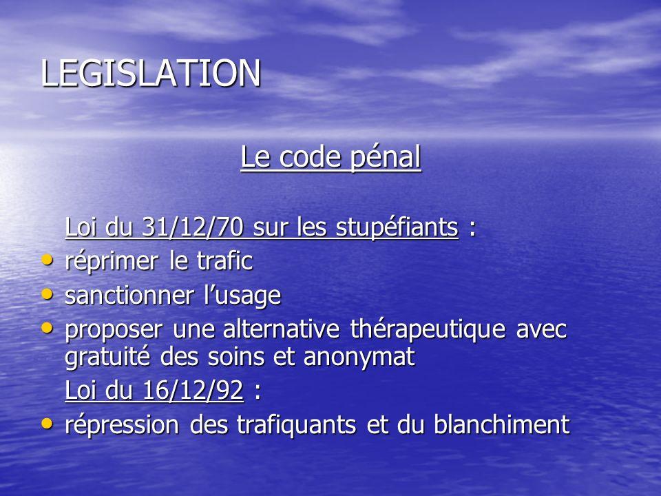 LEGISLATION Le code pénal Loi du 31/12/70 sur les stupéfiants :