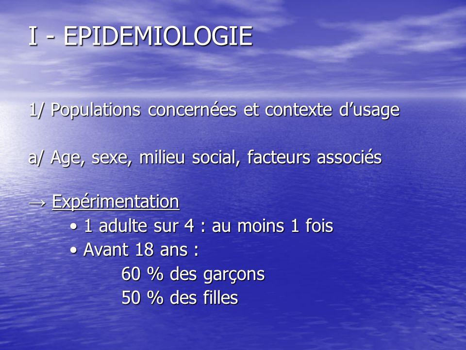I - EPIDEMIOLOGIE 1/ Populations concernées et contexte d'usage