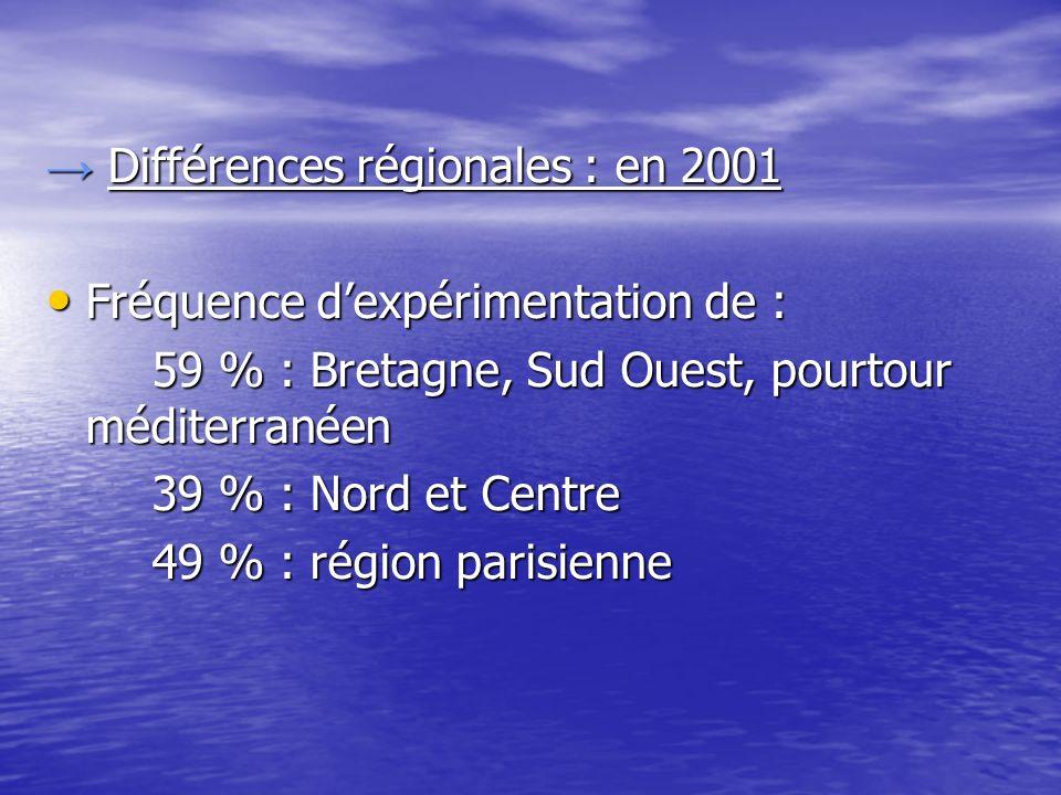 → Différences régionales : en 2001