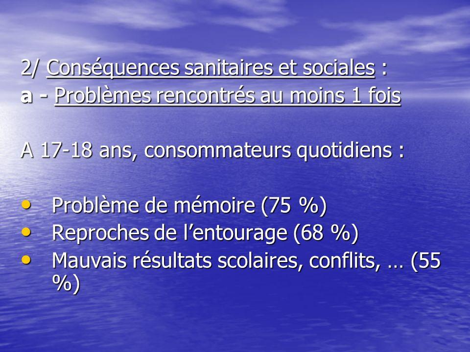 2/ Conséquences sanitaires et sociales :