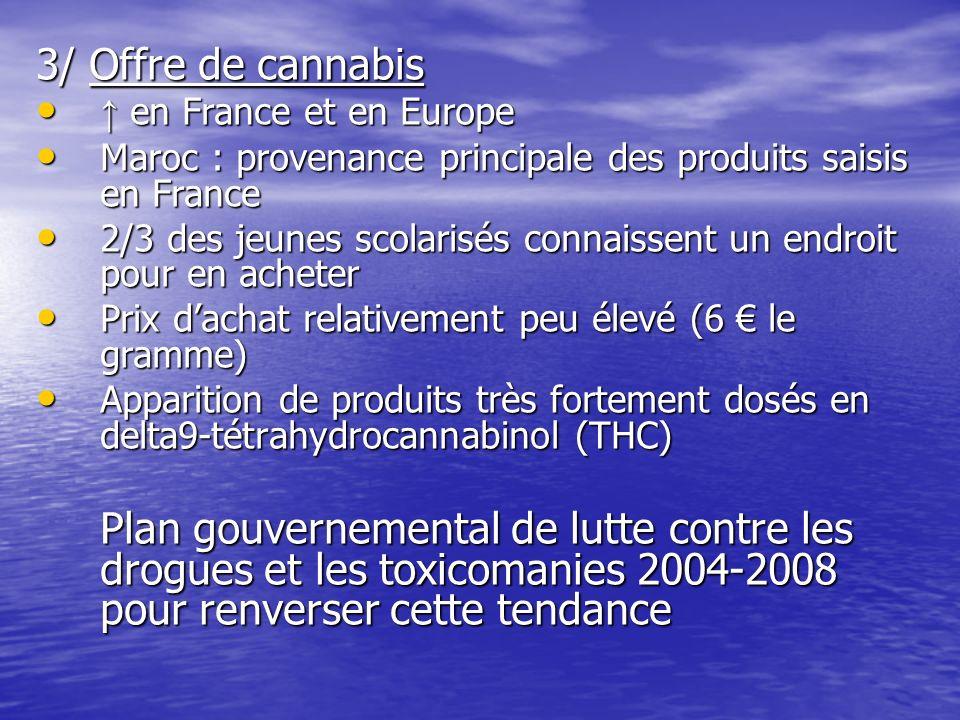 3/ Offre de cannabis ↑ en France et en Europe