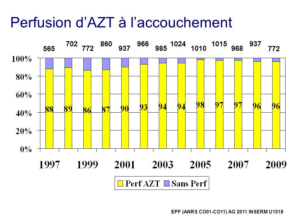 Perfusion d'AZT à l'accouchement