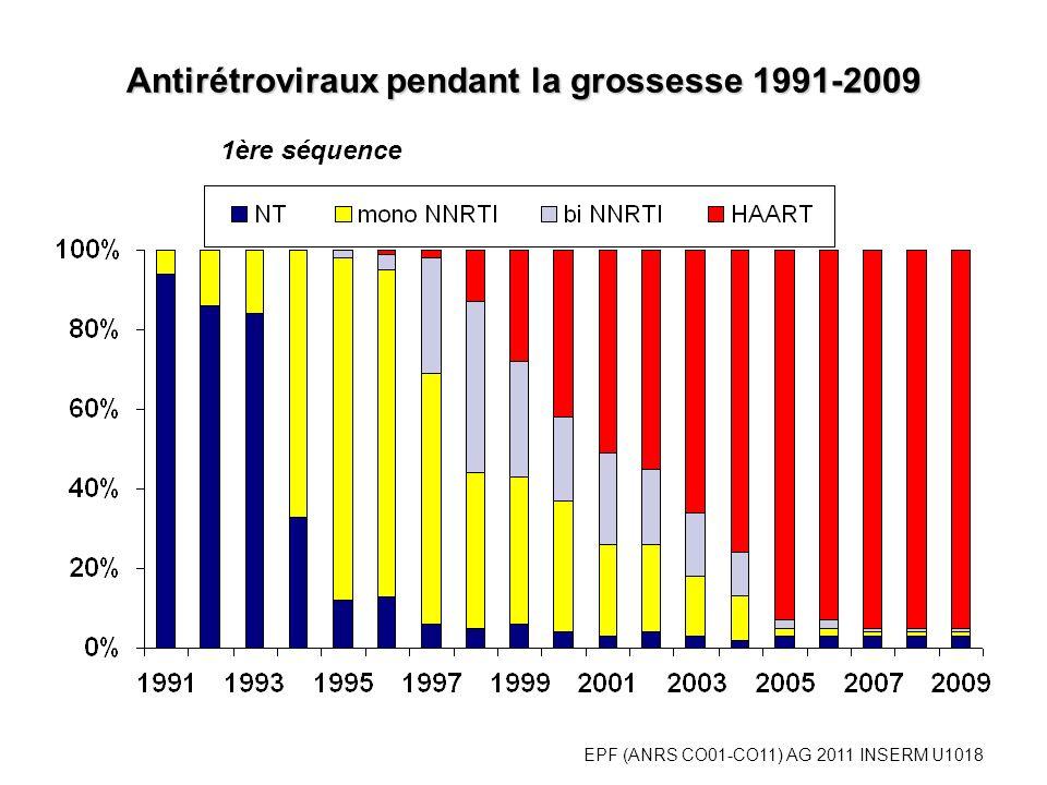 Antirétroviraux pendant la grossesse 1991-2009