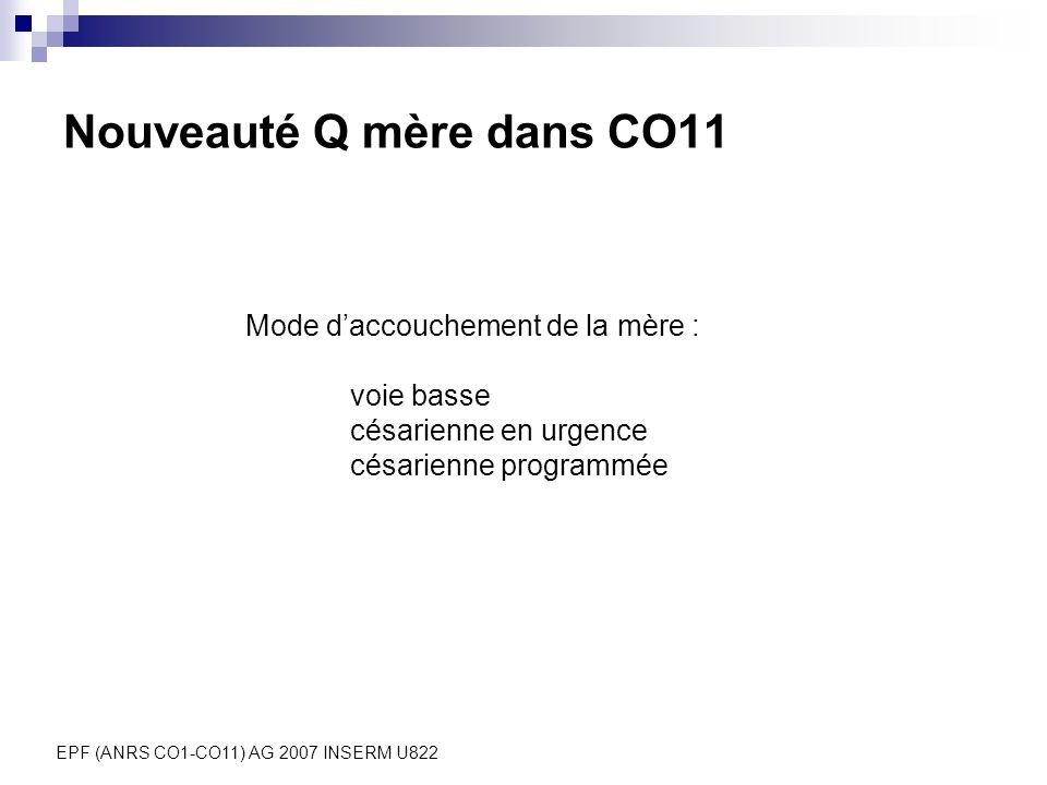 Nouveauté Q mère dans CO11
