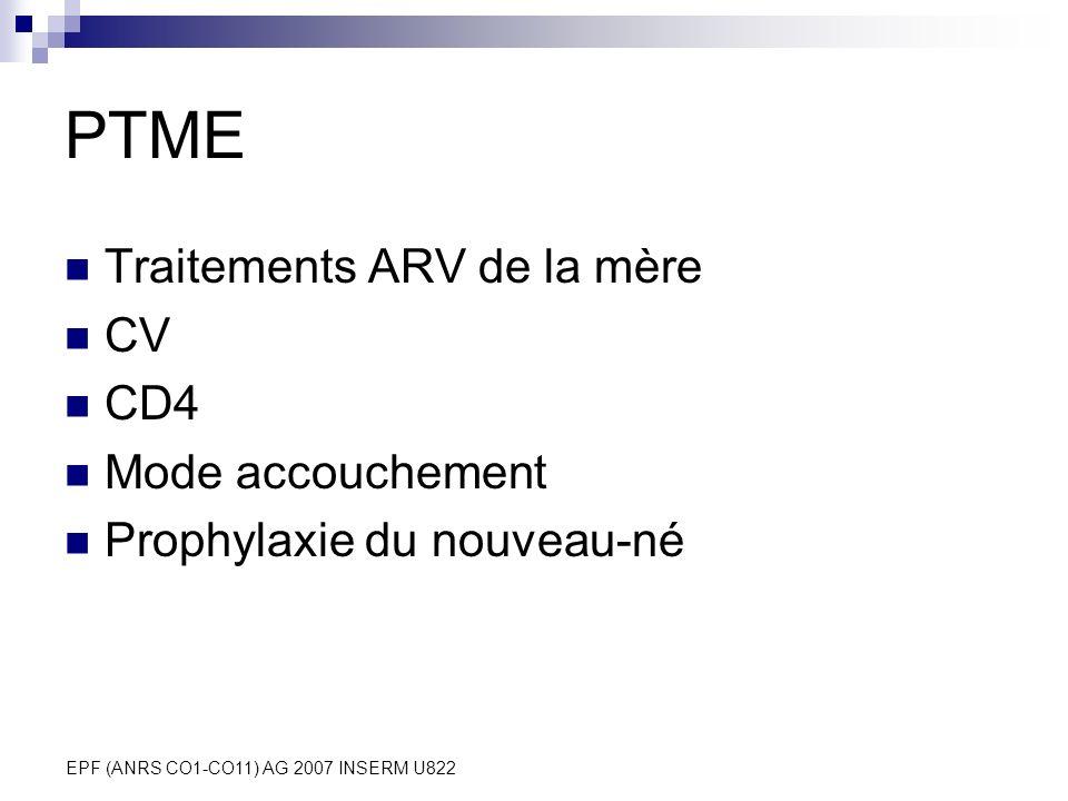 PTME Traitements ARV de la mère CV CD4 Mode accouchement