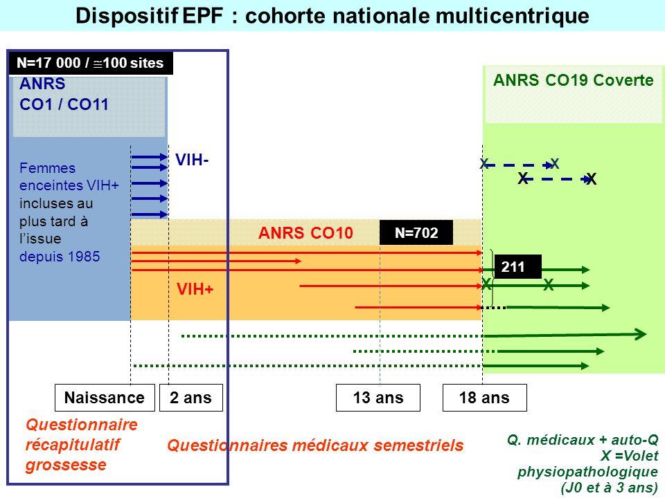 Dispositif EPF : cohorte nationale multicentrique