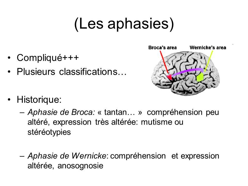 (Les aphasies) Compliqué+++ Plusieurs classifications… Historique: