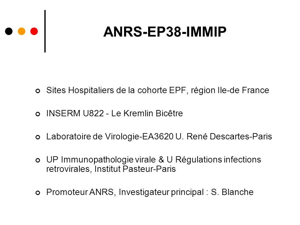 ANRS-EP38-IMMIP Sites Hospitaliers de la cohorte EPF, région Ile-de France. INSERM U822 - Le Kremlin Bicêtre.