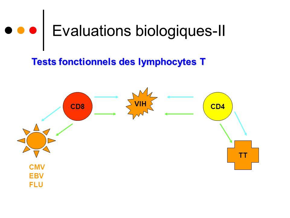Evaluations biologiques-II