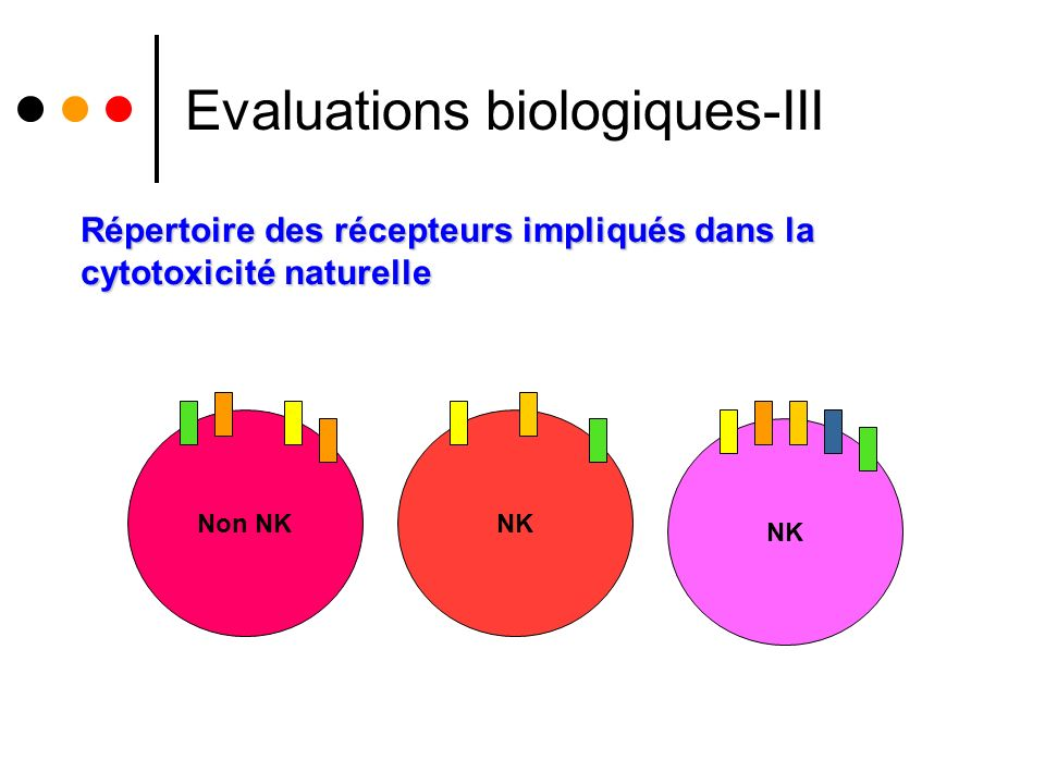 Evaluations biologiques-III