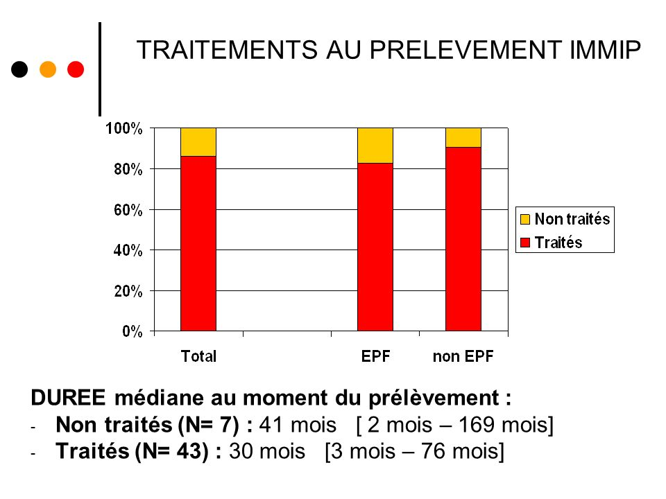 TRAITEMENTS AU PRELEVEMENT IMMIP