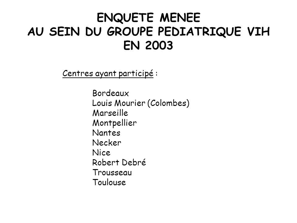 ENQUETE MENEE AU SEIN DU GROUPE PEDIATRIQUE VIH EN 2003