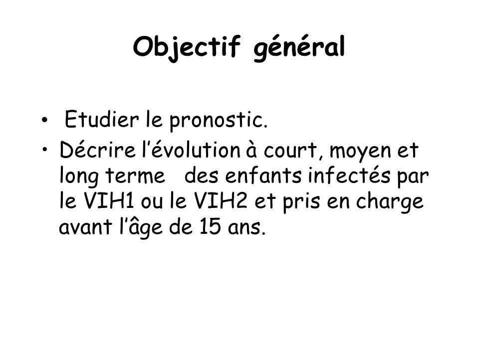 Objectif général Etudier le pronostic.