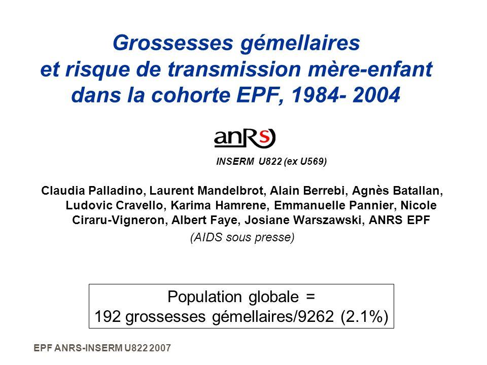 192 grossesses gémellaires/9262 (2.1%)