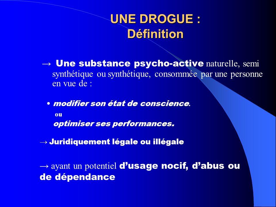 UNE DROGUE : Définition