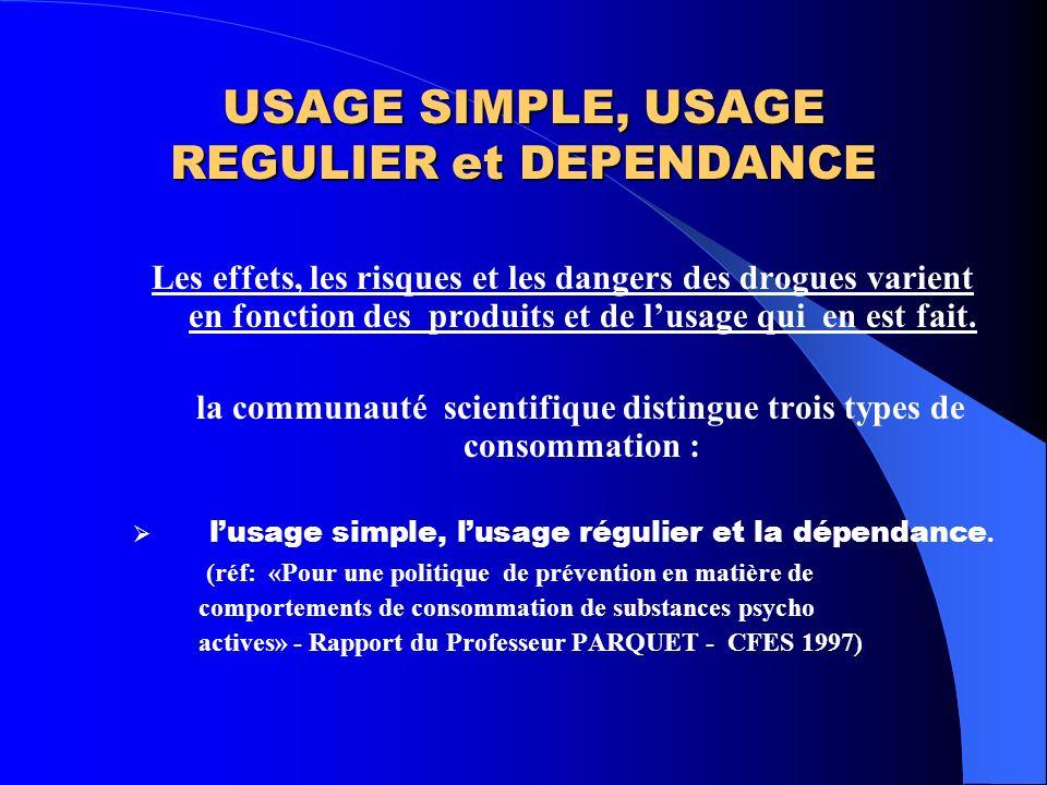 USAGE SIMPLE, USAGE REGULIER et DEPENDANCE