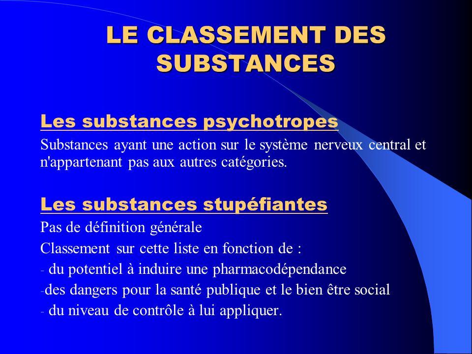 LE CLASSEMENT DES SUBSTANCES