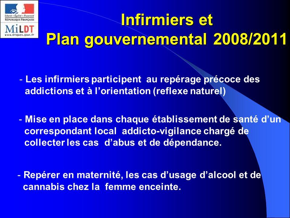 Infirmiers et Plan gouvernemental 2008/2011