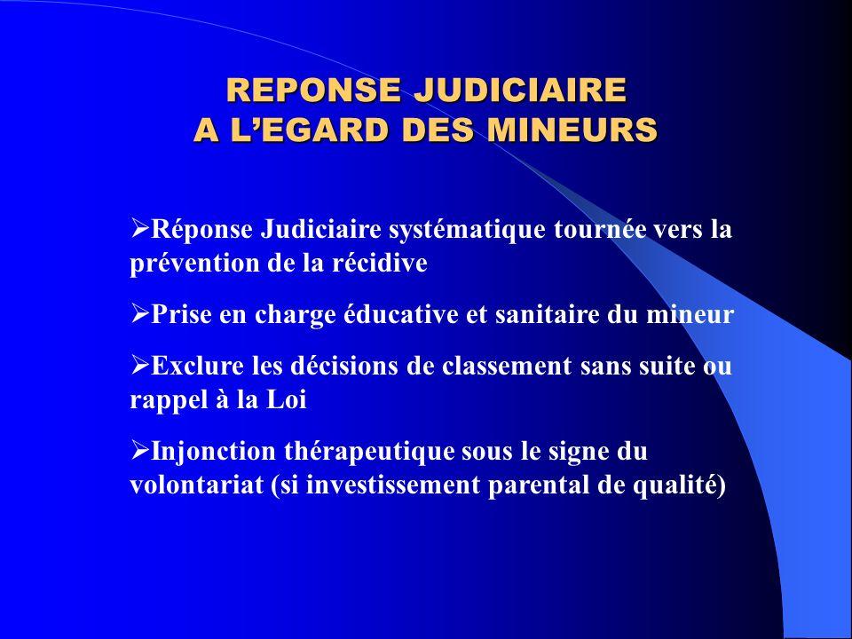 REPONSE JUDICIAIRE A L'EGARD DES MINEURS