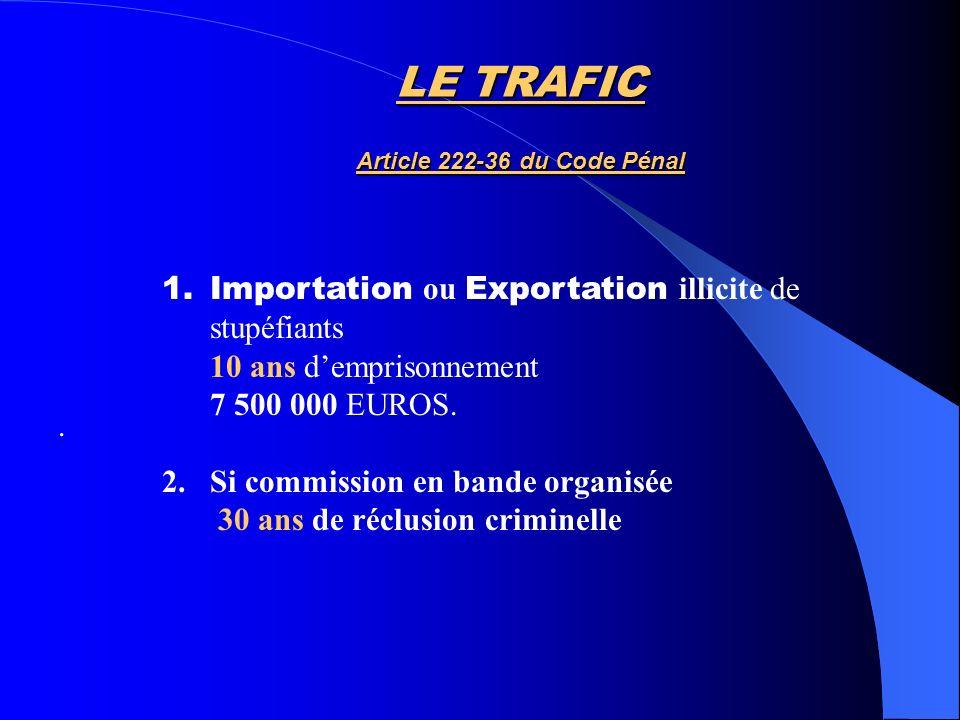 LE TRAFIC Article 222-36 du Code Pénal