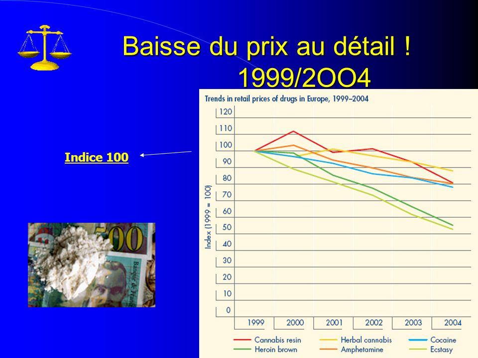 Baisse du prix au détail ! 1999/2OO4