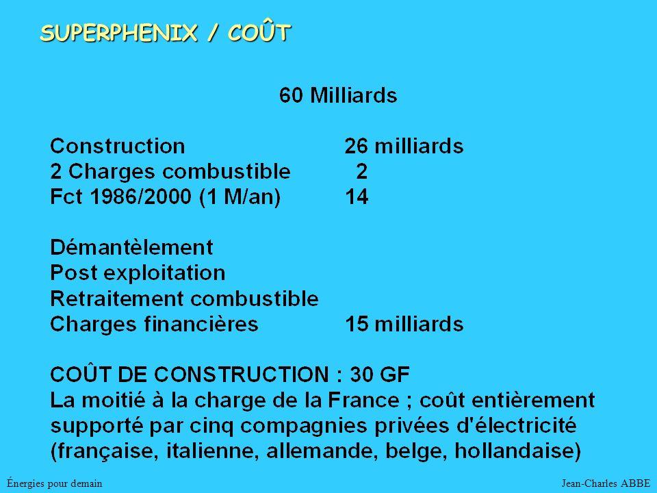SUPERPHENIX / COÛT Énergies pour demain Jean-Charles ABBE