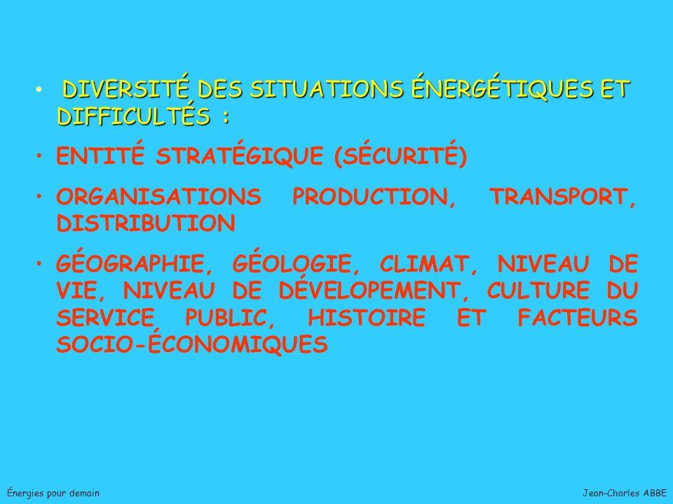 DIVERSITÉ DES SITUATIONS ÉNERGÉTIQUES ET DIFFICULTÉS :