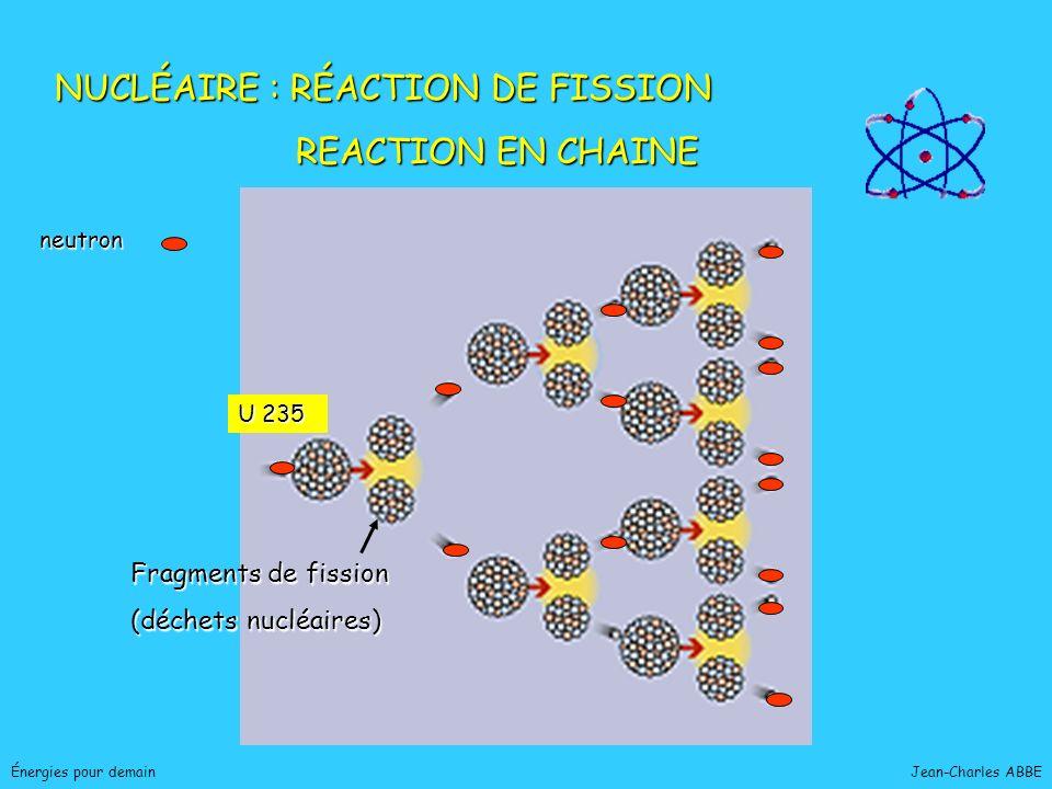 NUCLÉAIRE : RÉACTION DE FISSION REACTION EN CHAINE