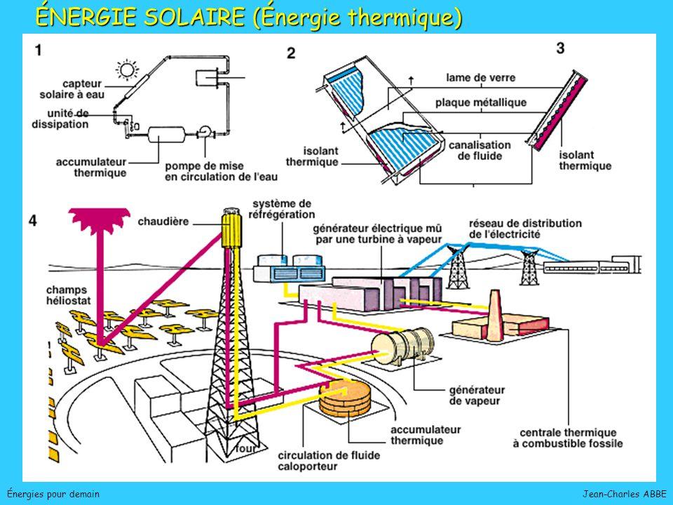 ÉNERGIE SOLAIRE (Énergie thermique)
