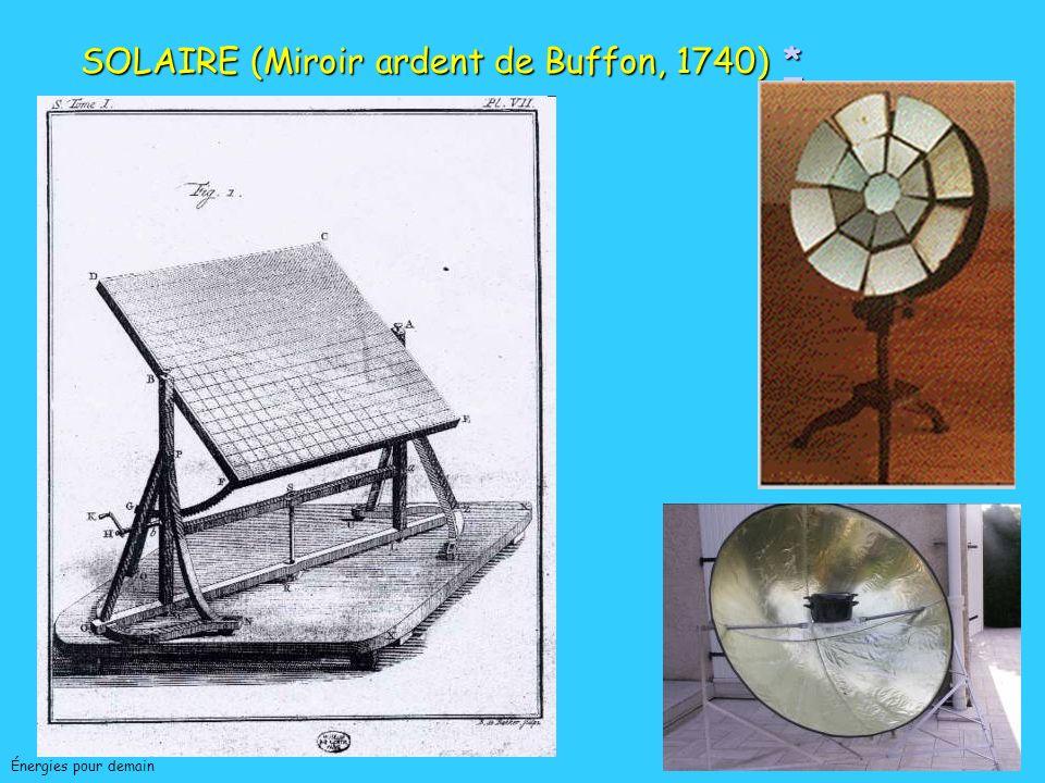 SOLAIRE (Miroir ardent de Buffon, 1740) *
