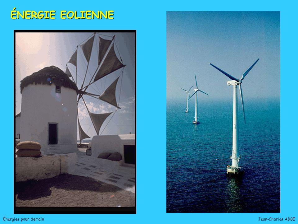 ÉNERGIE EOLIENNE Énergies pour demain Jean-Charles ABBE