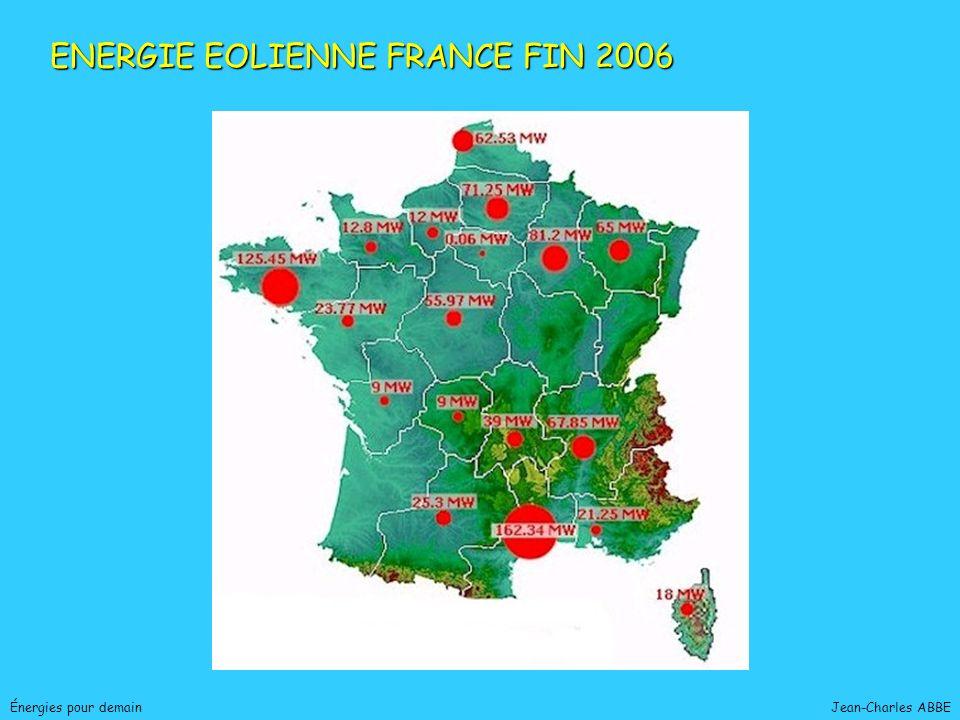 ENERGIE EOLIENNE FRANCE FIN 2006
