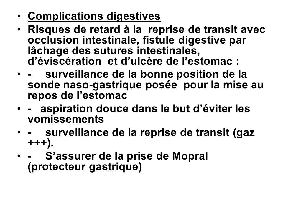Complications digestives