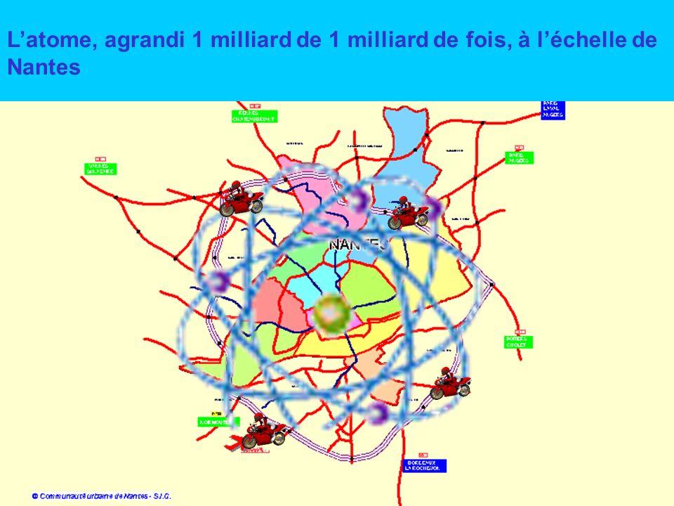L'atome, agrandi 1 milliard de 1 milliard de fois, à l'échelle de Nantes