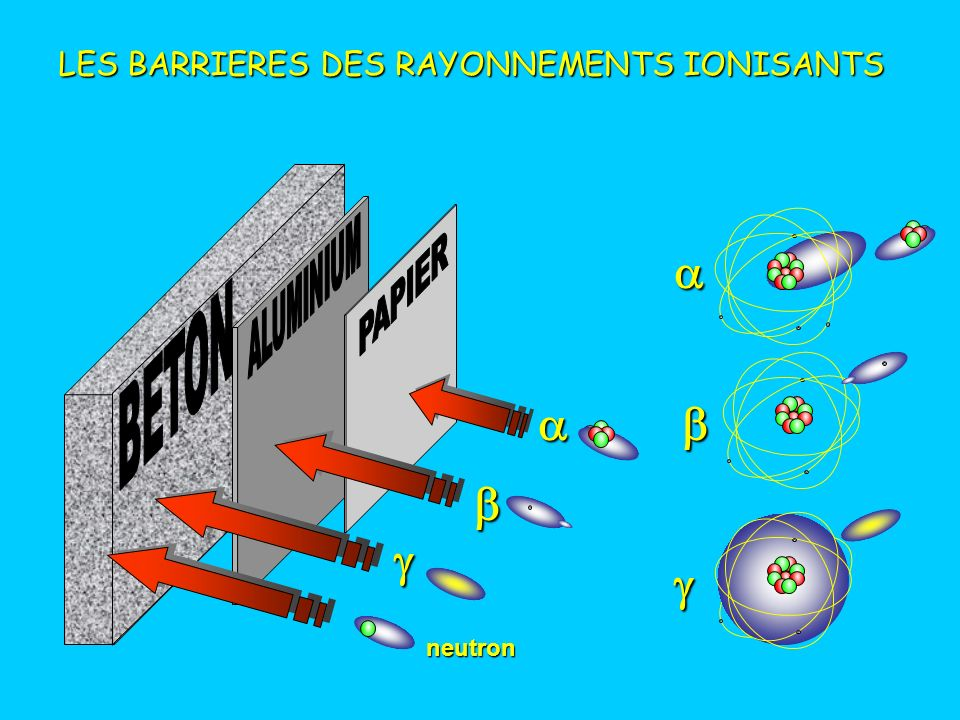 LES BARRIERES DES RAYONNEMENTS IONISANTS