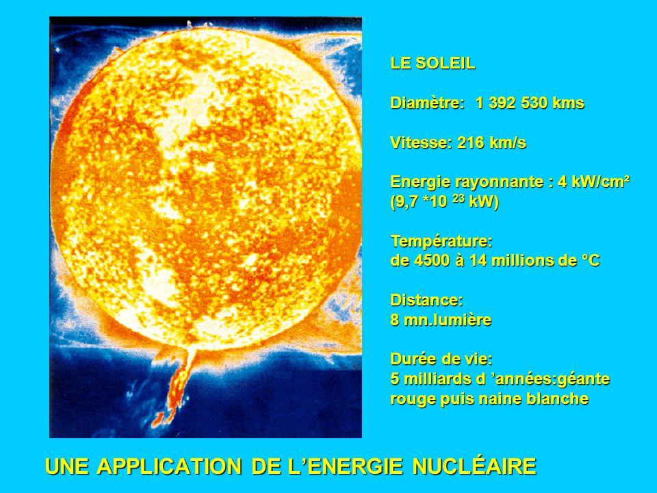 UNE APPLICATION DE L'ENERGIE NUCLÉAIRE