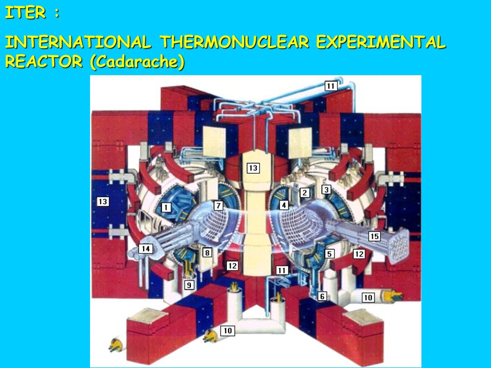 ITER : INTERNATIONAL THERMONUCLEAR EXPERIMENTAL REACTOR (Cadarache)