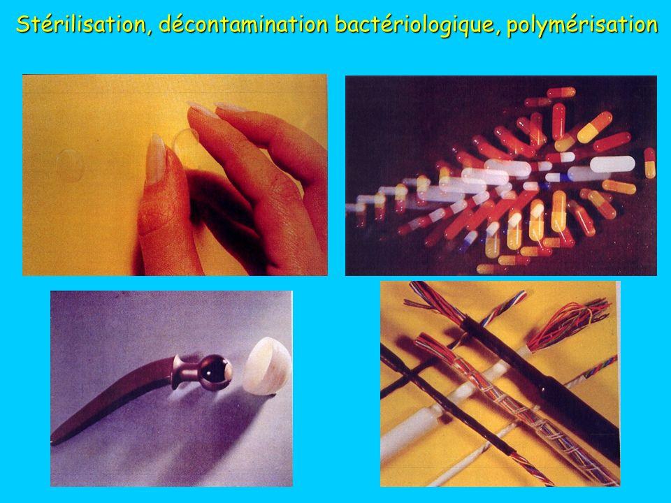 Stérilisation, décontamination bactériologique, polymérisation