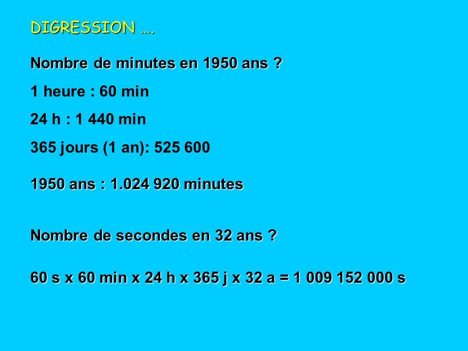 DIGRESSION …. Nombre de minutes en 1950 ans 1 heure : 60 min. 24 h : 1 440 min. 365 jours (1 an): 525 600.