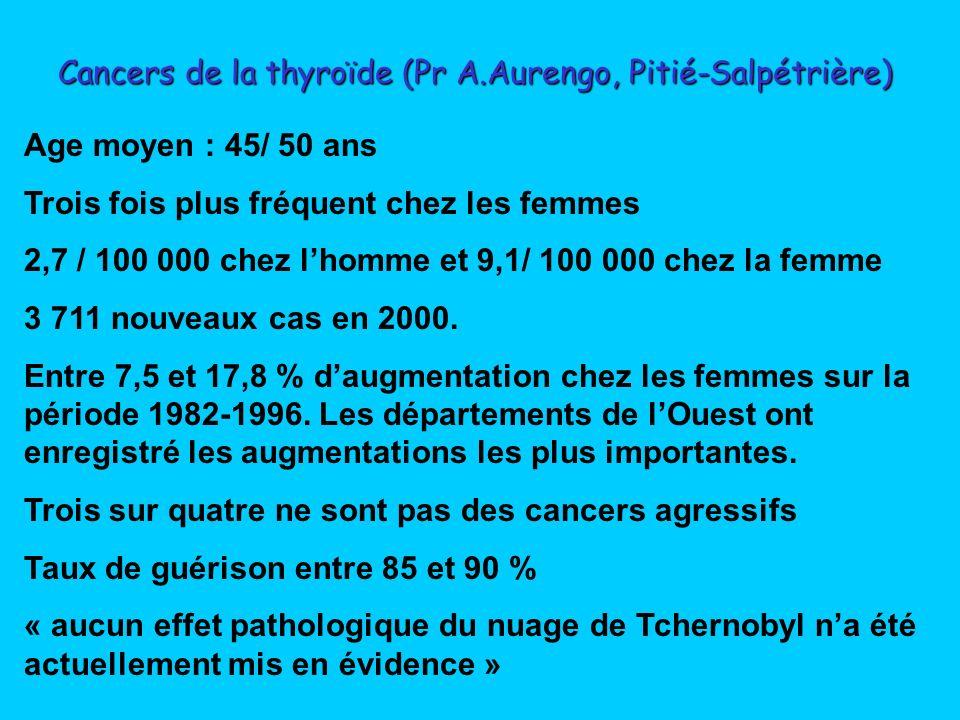 Cancers de la thyroïde (Pr A.Aurengo, Pitié-Salpétrière)