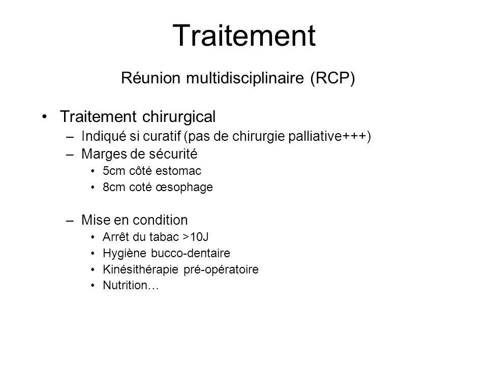 Réunion multidisciplinaire (RCP)