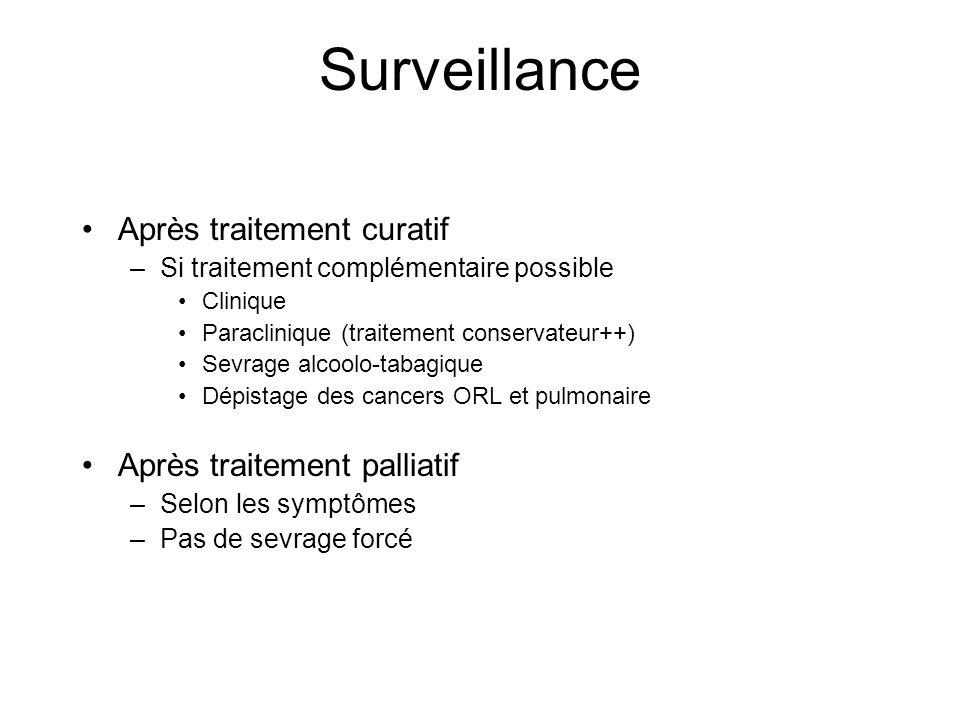 Surveillance Après traitement curatif Après traitement palliatif