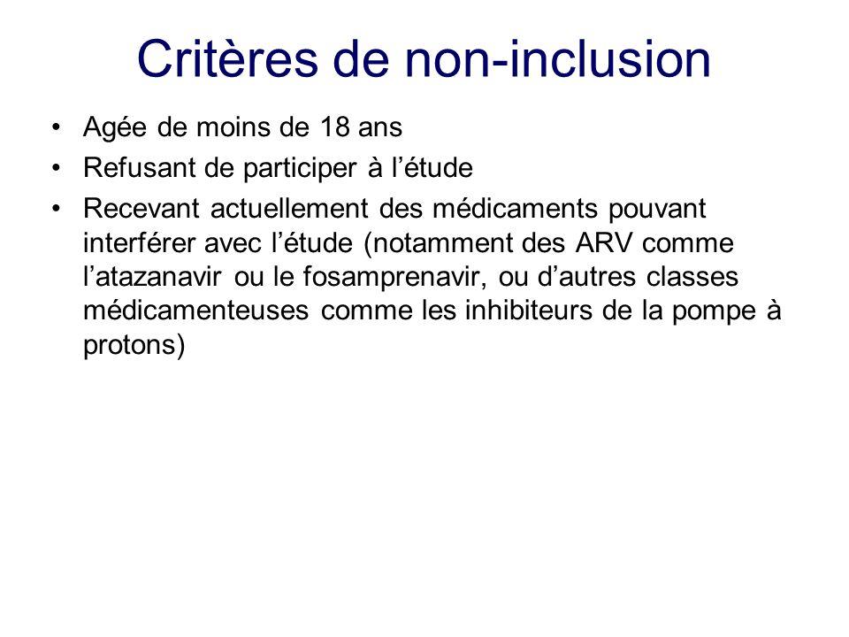 Critères de non-inclusion