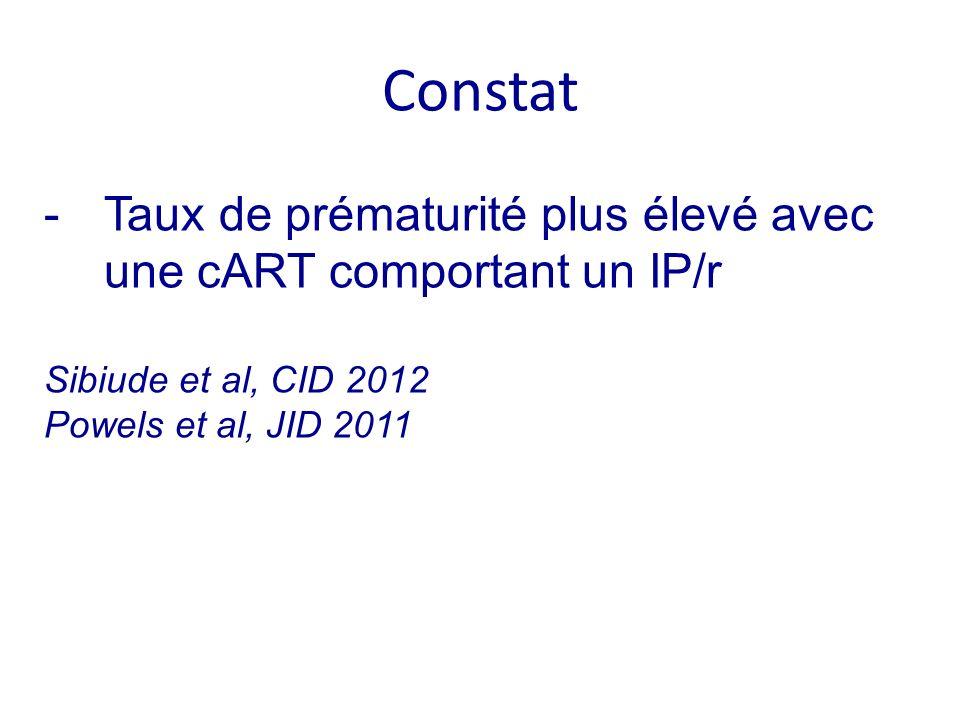 Constat Taux de prématurité plus élevé avec une cART comportant un IP/r.