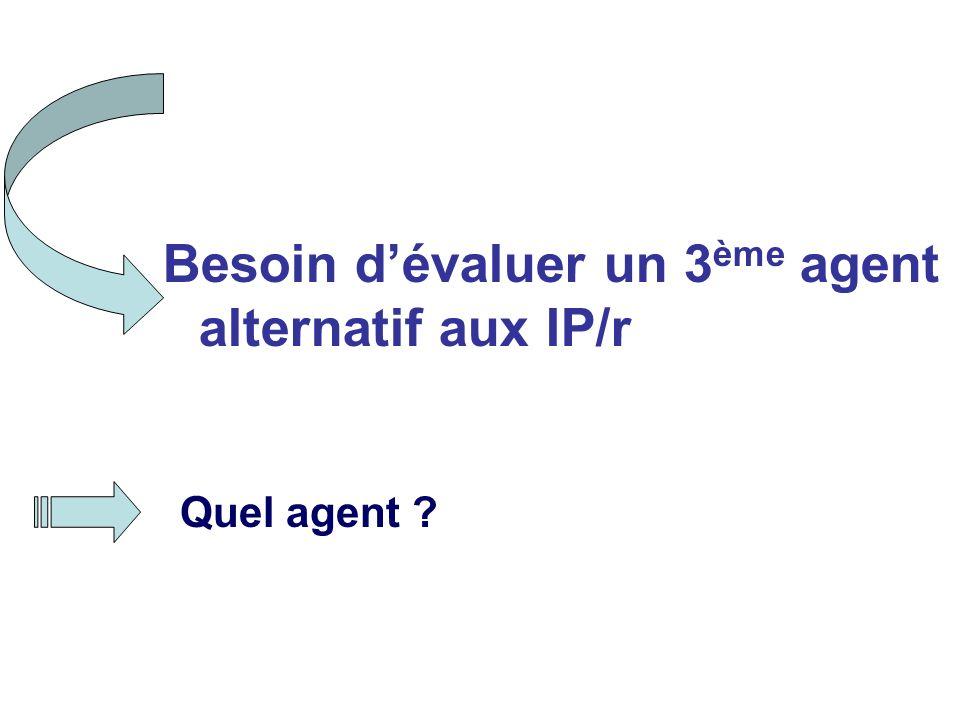 Besoin d'évaluer un 3ème agent alternatif aux IP/r