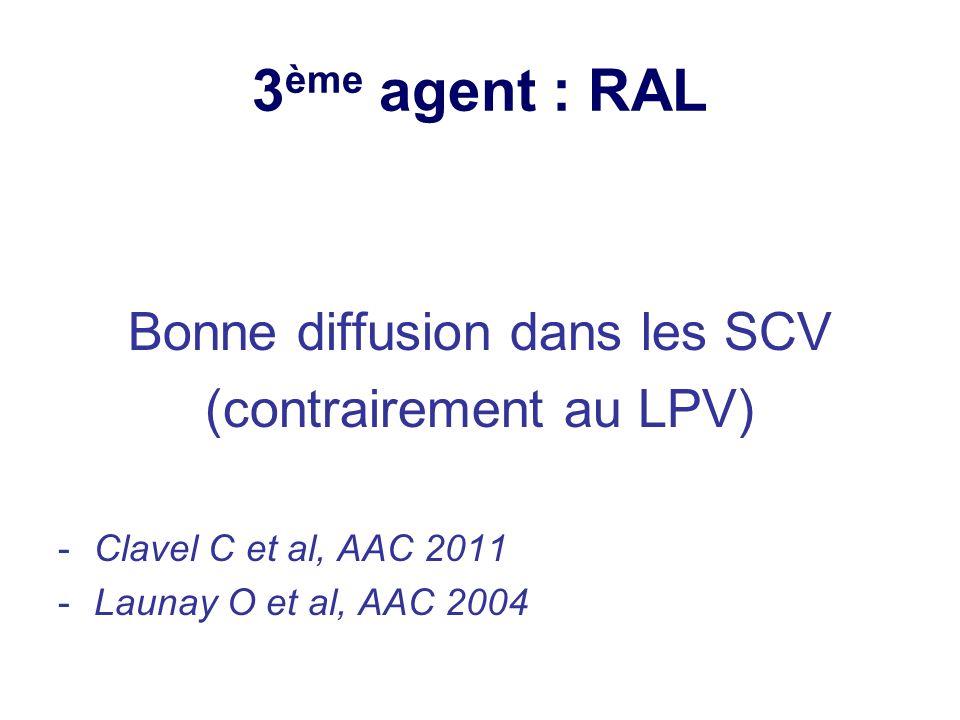 3ème agent : RAL Bonne diffusion dans les SCV (contrairement au LPV)