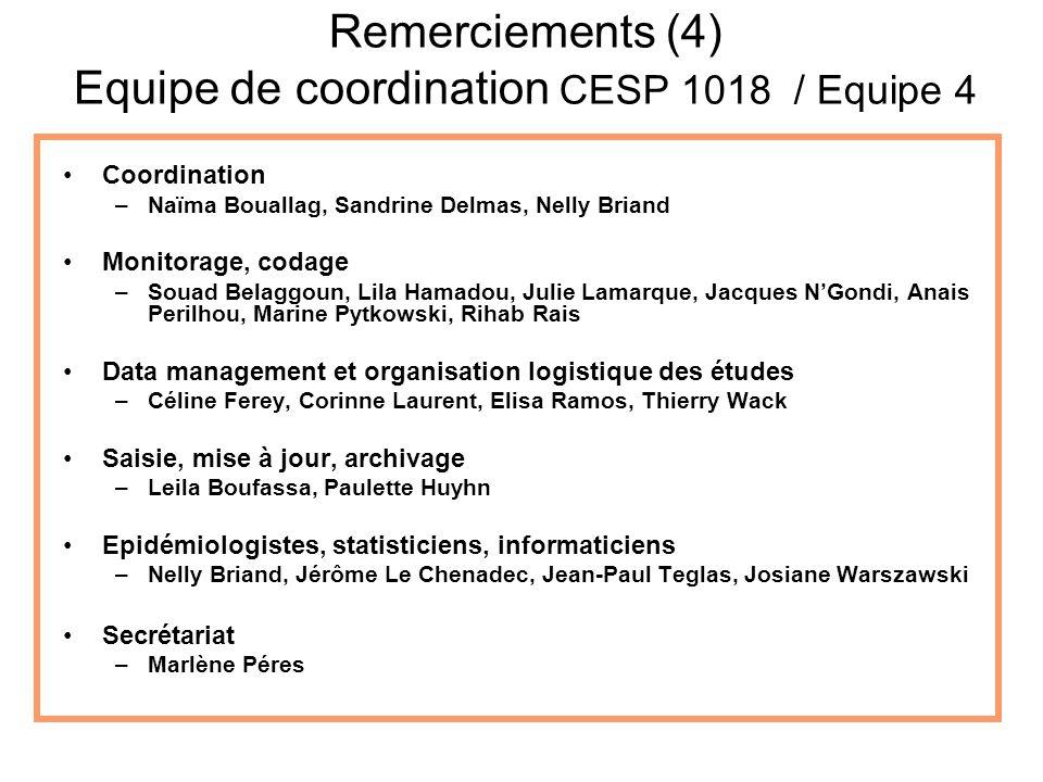 Remerciements (4) Equipe de coordination CESP 1018 / Equipe 4